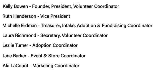 2020 FuRRR Board Members